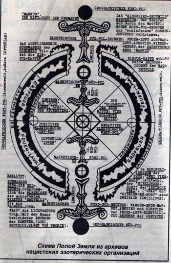 Схема полой земли из архивов